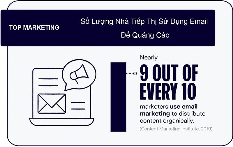 thong-ke-email-marketing-doanh-nghiep