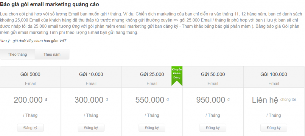gia-gui-email-marketing