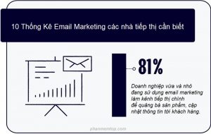 thong-ke-email-marketing-can-biet