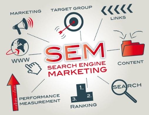 chon-kenh-lam-tiep-thi-noi-dung-content-marketing
