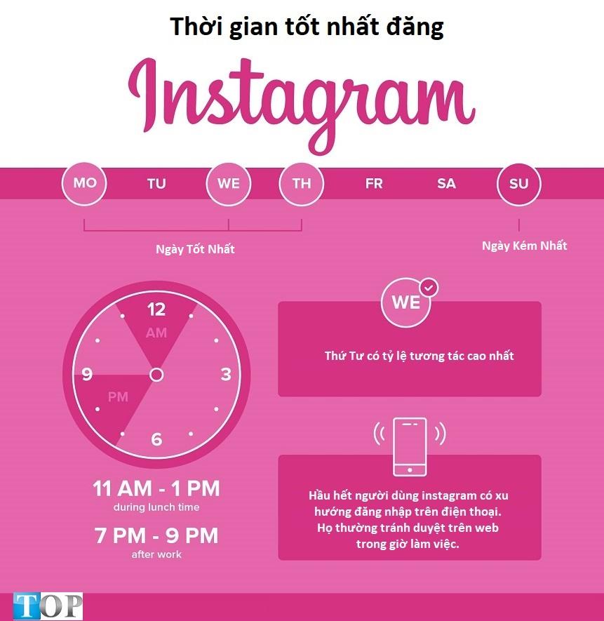 thoi-gian-tot-nhat-dang-mang-xa-hoi-instagram