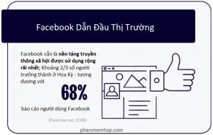 thong-ke-mang-xa-hoi-facebook-dan-dau-thi-truong