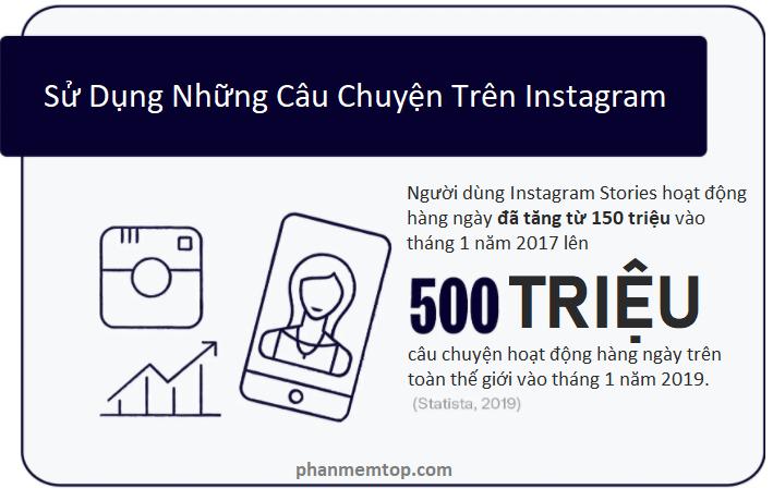 thong-ke-instagram-stories