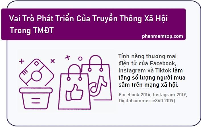 vai-tro-social-media-trong-tiep-thi-da-kenh