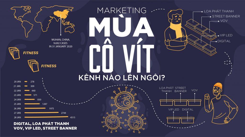 covid-19-thuc-day-mua-sam-online-tang-manh