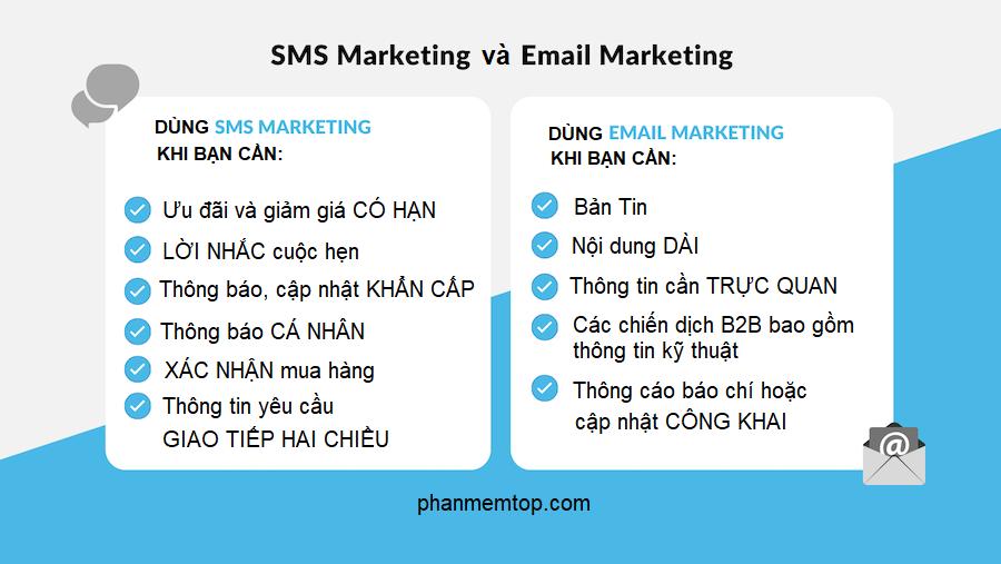 SMS Marketing vs Email Marketing