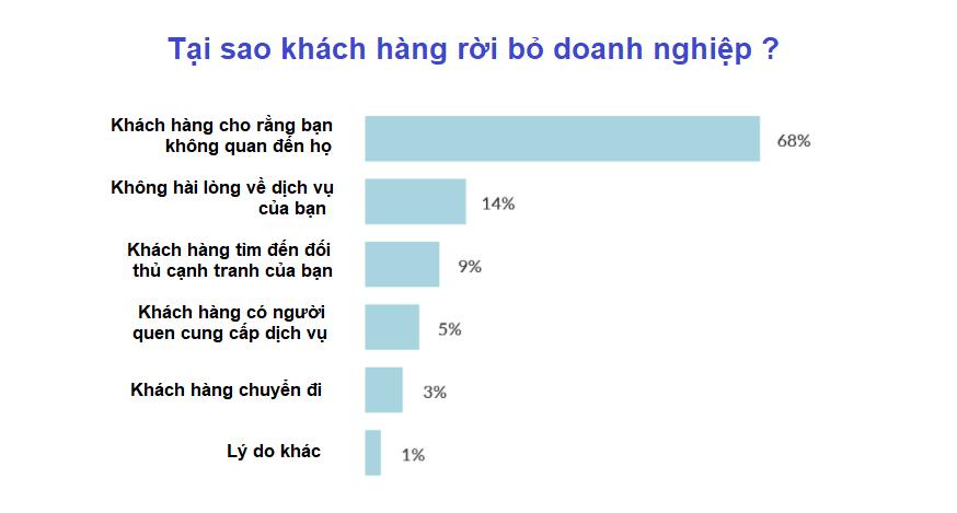mau-email-cham-soc-khach-hang
