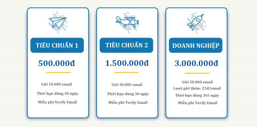 bang-gia-phan-mem-top-email-marketing-update-2021